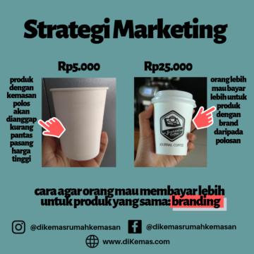 strategi-marketing-branding